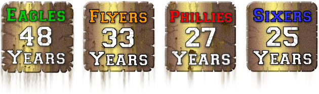 The Philly Curse for Philadelphia, PA sports fans